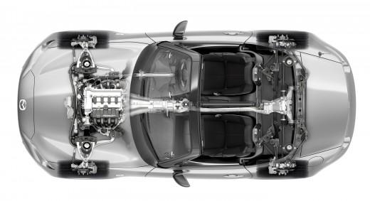 MX-5 tech pic